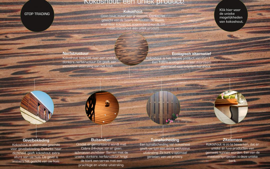 Vraag en antwoord: kokoshout, dé noviteit van 2017