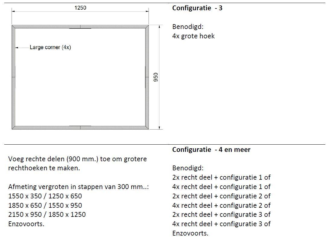 Straightcurve Box - Rechthoekig configuratie 3 en 4